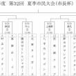 第32回(平成29年度)夏季市民大会(市長杯)組合せ表