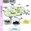 安倍首相が自衛隊観閲式での訓示内容は日本防衛体制の将来像を示したものである!!
