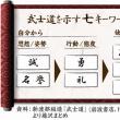 日本は儒教国家ではない