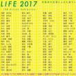 Life 2017展、開催中です