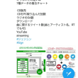 忘れずに #ジェジュン #Sign タグ付けツイート,RT( ・ᴗ・ )b【重要】オリコンとビルボードの違い