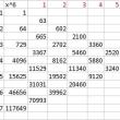 タイの中学の数学に悩む2
