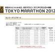 東京マラソンの結果、ラップ