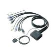 これが最新HDMI接続VJ機材の実力wwっ