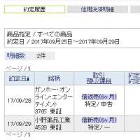59.83円高