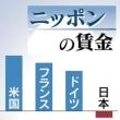 日本の著しい国際競争力低下の一番の原因は「賃金下落」:主要国中唯一のマイナス