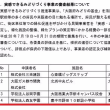 緑化事業の助成金 を、森友学園と同時に獲得した企業が数社あります(日本維新の会の陰謀30 河野の日記・2014年12月16日)
