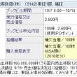 IPO 9142 九州旅客鉄道 繰上ならず