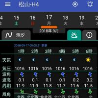 20180917(月)小潮 松山市・今出 夜釣り