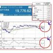 東京の日照不足、家計消費支出に負の影響!?