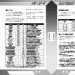 スペースウォーリアーTRPG・ロウ・ガード・シップセクション