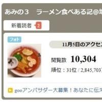 【報告】 gooブログアクセスランキング 14位