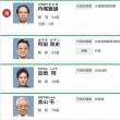 福島県知事選に思う/「内堀知事得票率91.2%」の絶望