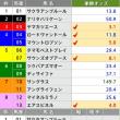 8/20【札幌記念[GⅡ]】[単勝][枠連]的中!予感