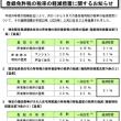 平成30年4月1日以降の登録免許税に関するお知らせ