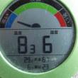 平成30年4月21日・今朝の東祖谷8.3℃