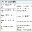 【アプリ】iPhone動画再生プレーヤー5選~iPhone動画再生できない時に役立つかも!