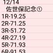 🚴 12/14 佐世保記念①