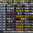 2017.9.16. ホークス22回戦