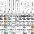 【ビジューブランシュ】無事完走目標! 11/18福島5R 障害未勝利・出走確定