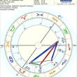 チャネリングによるオンライン占星術講座「Horoscope Unique and Original」のアイディアについてサンプル拝見のお願い
