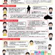 12.5・3000万人署名行動(新宿)
