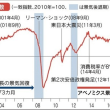 2017年(平成29年)の出来事ランキング