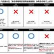 NHKの誘導尋問 前愛媛県知事加戸守行氏