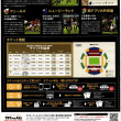 ★RYGBY WORLD CUP 2019 JAPAN 豊田スタジアム