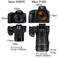 博物探索ぶらぶら歩行携行カメラ Nikon P1000 採用見送り