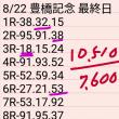 🚴 8/23 高松競輪 ①