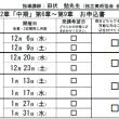 『水彩画リアル描法~高級水彩紙の特性を生かして~』(1日目)レポート