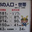足利市の人口3月