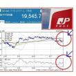 財務省、郵政株売却を正式発表!?