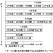中学入試問題H31(14)〔灘中〕