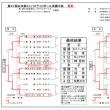 第31回山口県ミニバス決勝大会
