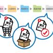 自動連携可能!助ネコの【楽天ペイAPI】連携
