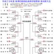 秋季高校野球香川大会の延期