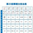 龍本部道場 朝クラス 2019/1/17(木)&1/18(金)稽古日誌