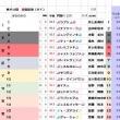 北海道競馬 門別12R 道営記念 H1