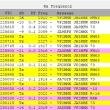 FT8 モードで VP2MX と QSO