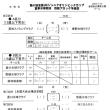 第41回JO四国予選会 結果
