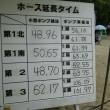 第40回武豊町消防操法大会