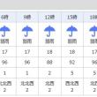 今週末も天気、、、、悪そう・・・・