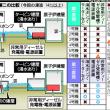 東電内部から指摘された福島第一の問題点
