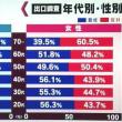 5.17住民投票、民主主義は丁半の総取りでは無い