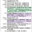 会食・ゴルフ~首相と加計氏