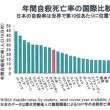 日本の自殺者数は年間18万人らしい【戦争より多い死者数】