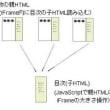 IFrameの高さをJavaScriptで変更