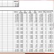 衆議院選挙2017年。岡山県の小選挙区の各候補の得票数。内訳も。。他県も、自分の県選管HPを閲覧どうぞ